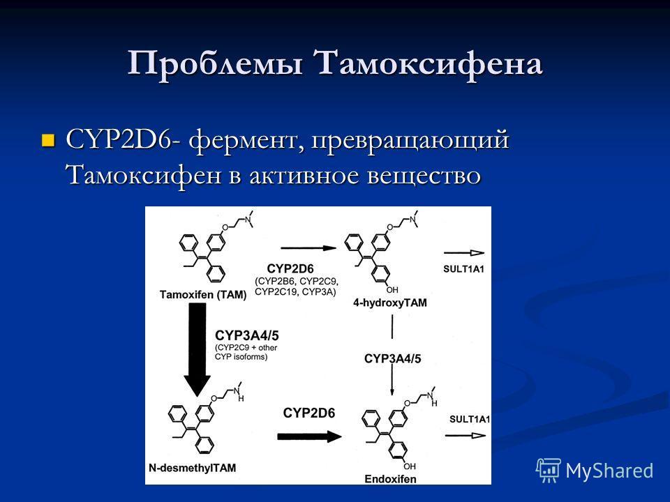 Проблемы Тамоксифена CYP2D6- фермент, превращающий Тамоксифен в активное вещество CYP2D6- фермент, превращающий Тамоксифен в активное вещество