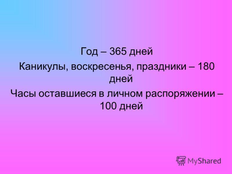 Год – 365 дней Каникулы, воскресенья, праздники – 180 дней Часы оставшиеся в личном распоряжении – 100 дней