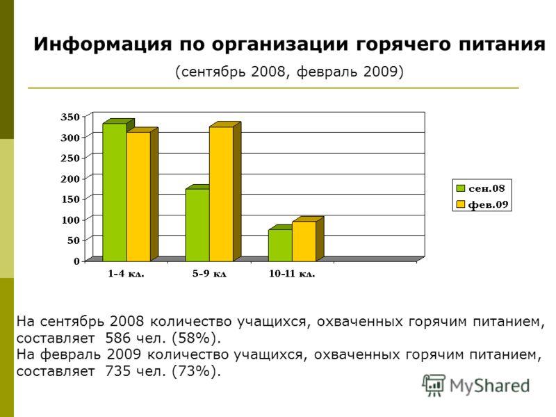 Информация по организации горячего питания (сентябрь 2008, февраль 2009) На сентябрь 2008 количество учащихся, охваченных горячим питанием, составляет 586 чел. (58%). На февраль 2009 количество учащихся, охваченных горячим питанием, составляет 735 че