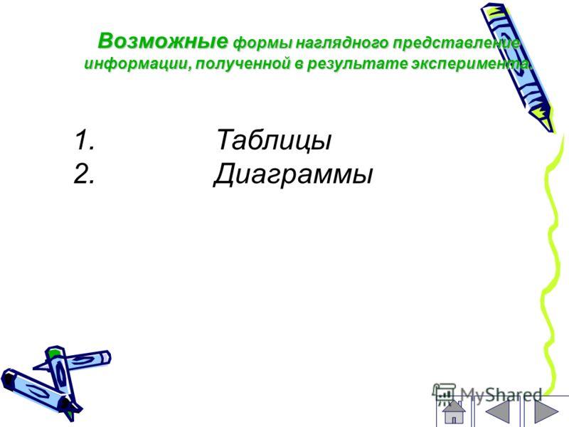 Возможные формы наглядного представление информации, полученной в результате эксперимента. 1. Таблицы 2. Диаграммы