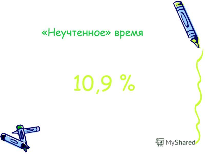 «Неучтенное» время 10,9 %