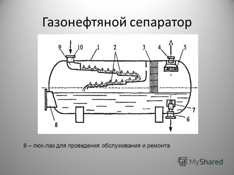 Газонефтяной сепаратор 8 – люк-лаз для проведения обслуживания и ремонта