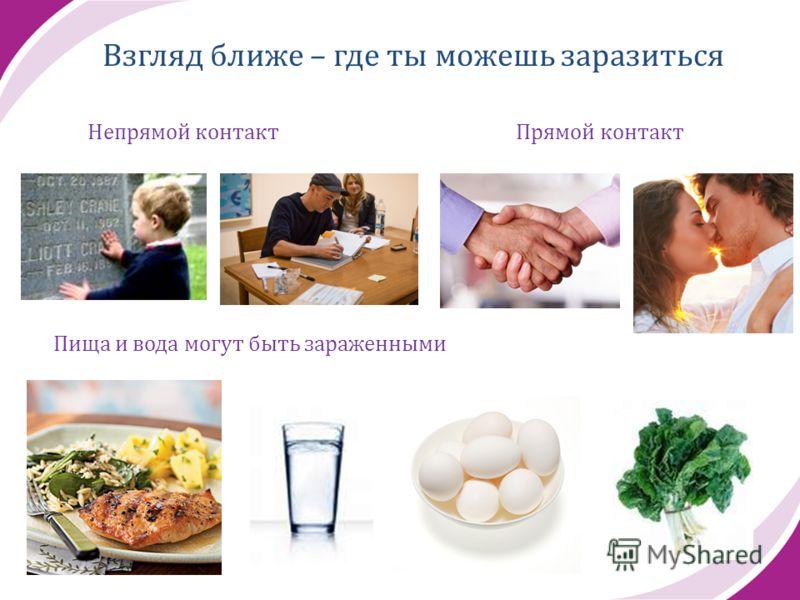 Взгляд ближе – где ты можешь заразиться Непрямой контактПрямой контакт Пища и вода могут быть зараженными