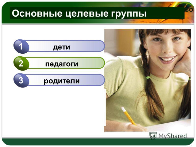 LOGO Основные целевые группы дети 1 педагоги 2 родители 3 Click to add Title 4 5