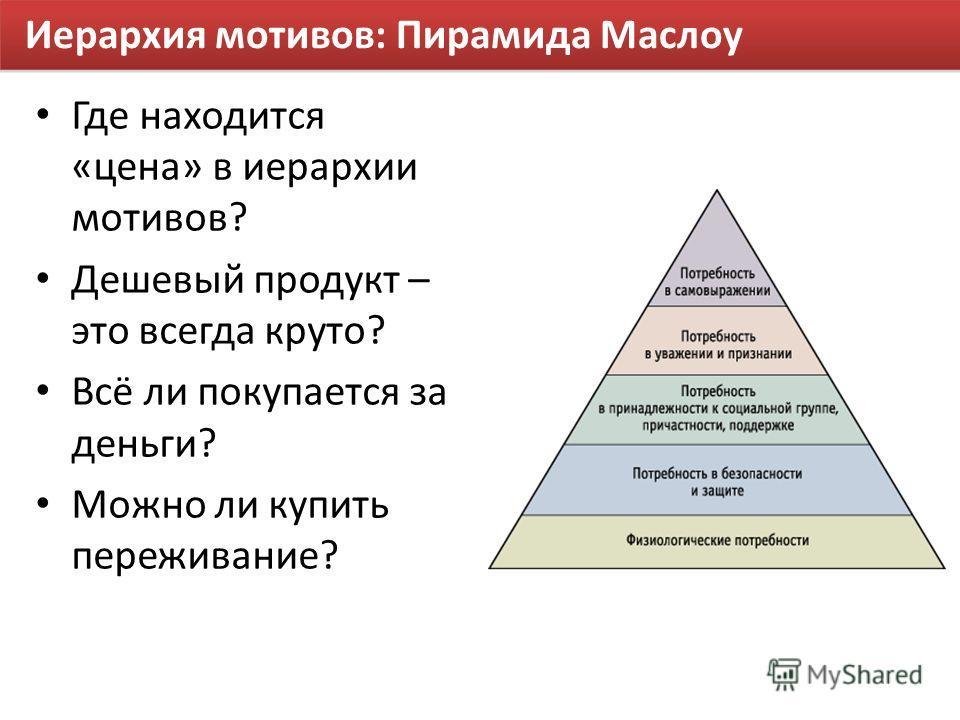 Иерархия мотивов: Пирамида Маслоу Где находится «цена» в иерархии мотивов? Дешевый продукт – это всегда круто? Всё ли покупается за деньги? Можно ли купить переживание?