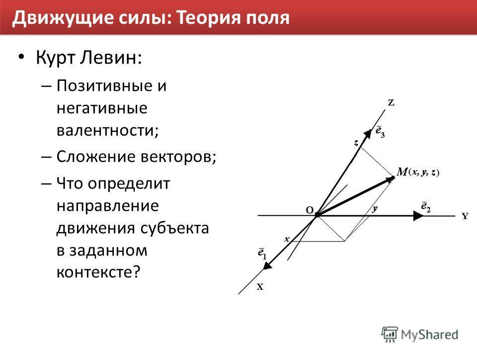Движущие силы: Теория поля Курт Левин: – Позитивные и негативные валентности; – Сложение векторов; – Что определит направление движения субъекта в заданном контексте?