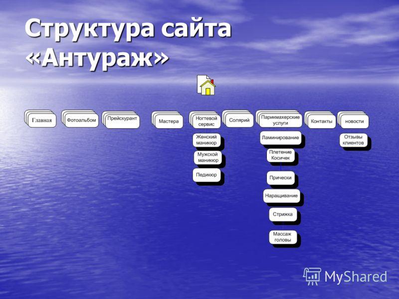 Структура сайта «Антураж»