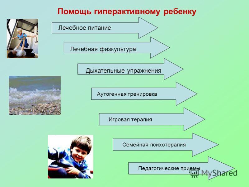 Помощь гиперактивному ребенку Лечебное питание Лечебная физкультураДыхательные упражнения Аутогенная тренировка Игровая терапия Семейная психотерапияПедагогические приемы