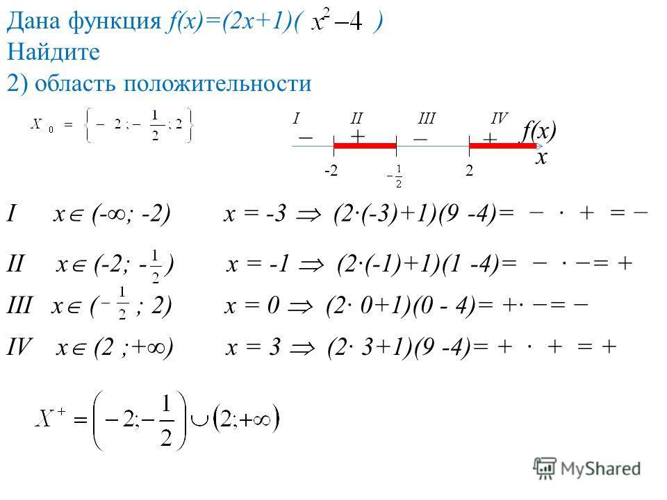 Дана функция f(x)=(2x+1)( ) Найдите 2) область положительности x f(x) -22 IIIIIIIV I x (-; -2) х = -3 (2(-3)+1)(9 -4)= + = II x (-2; - ) х = -1 (2(-1)+1)(1 -4)= = + + + III x ( ; 2) х = 0 (2 0+1)(0 - 4)= + = IV x (2 ;+) х = 3 (2 3+1)(9 -4)= + + = +