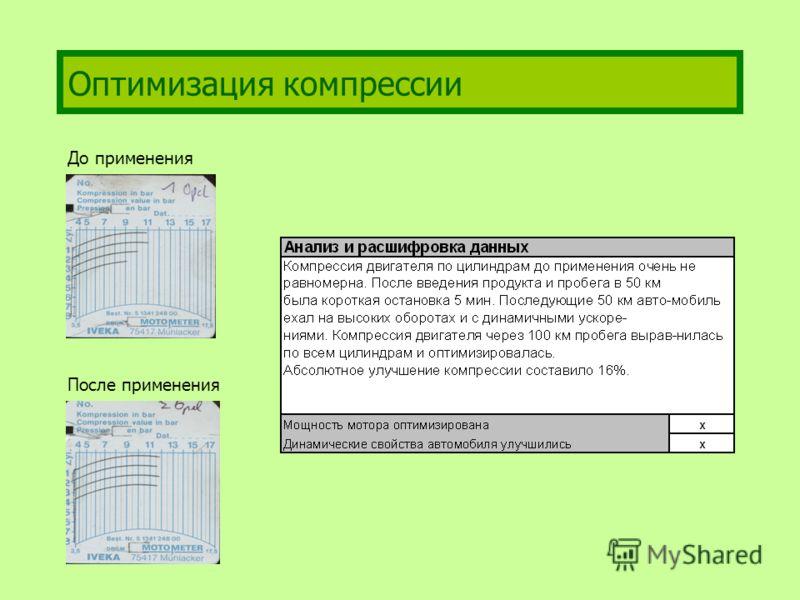 Оптимизация компрессии До применения После применения