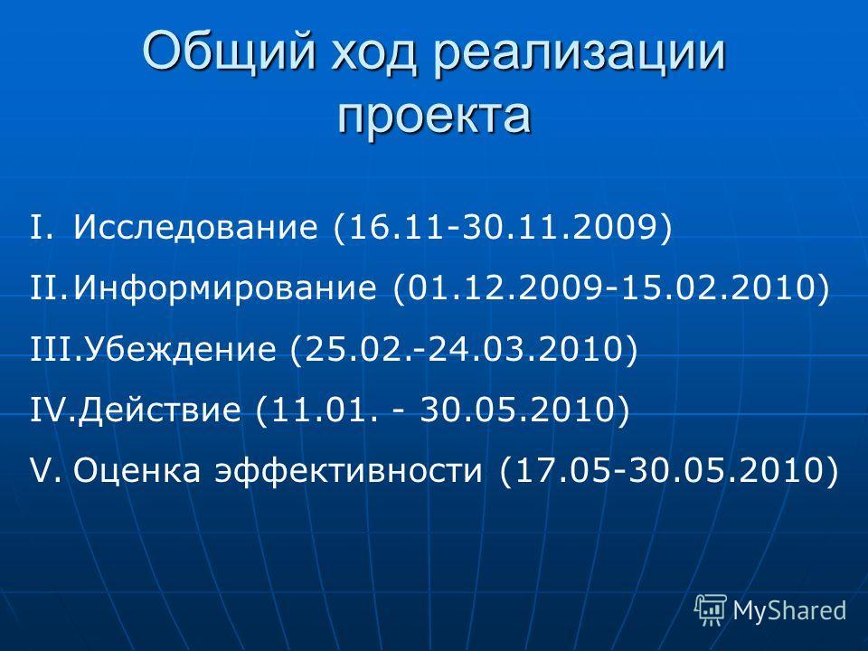 Общий ход реализации проекта I.Исследование (16.11-30.11.2009) II.Информирование (01.12.2009-15.02.2010) III.Убеждение (25.02.-24.03.2010) IV.Действие (11.01. - 30.05.2010) V.Оценка эффективности (17.05-30.05.2010)