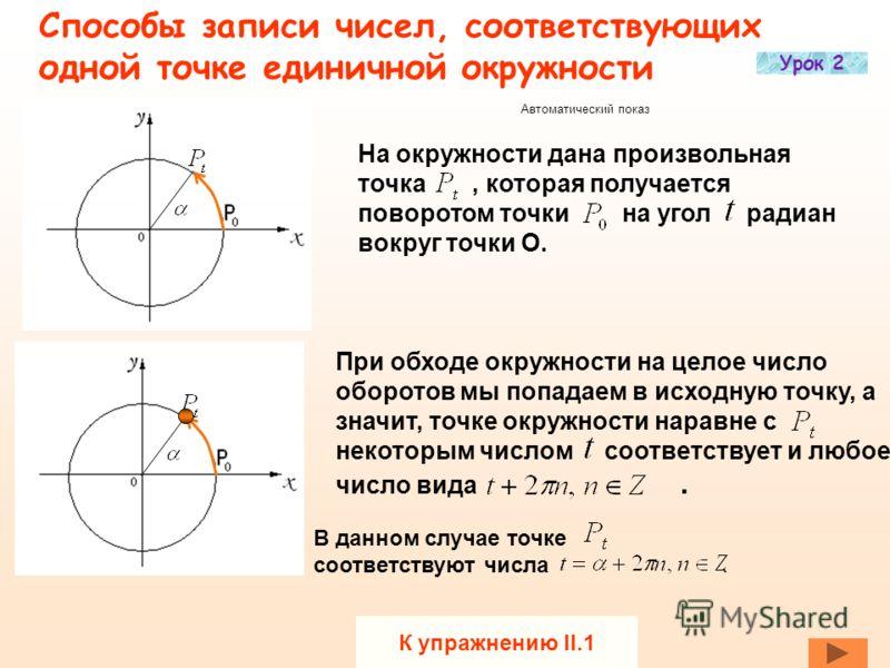 Урок 2 Способы записи чисел, соответствующих одной точке единичной окружности Способы записи чисел, соответствующих одной точке единичной окружности Упражнения: Упражнения II.1 II.2 На содержание