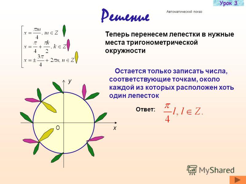 Отбор корней (Метод « лепестков » ) Решение многих тригонометрических уравнений приводит к совокупности или системе их корней. Для грамотной записи ответа, требующей, в частности, исключения повторяющихся чисел, мы используем единичную окружность. Ка