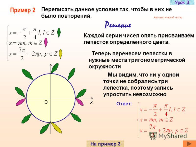 Решение Теперь перенесем лепестки в нужные места тригонометрической окружности х y О Остается только записать числа, соответствующие точкам, около каждой из которых расположен хоть один лепесток Ответ: Автоматический показ Урок 3