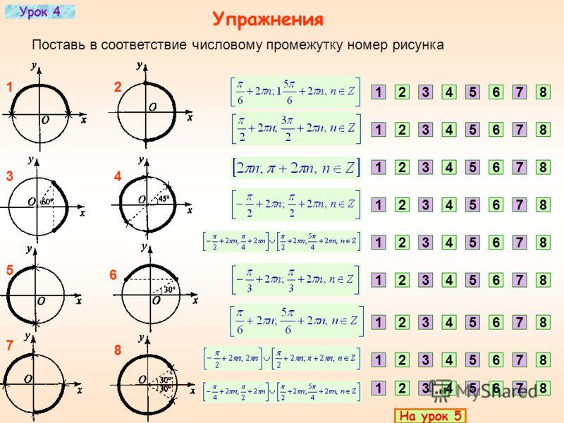 Запись промежутков Запиши все числа, соответствующие точкам выделенной дуги (или двух дуг) на рисунке: Решение Около одного из концов дуги записываем одно из чисел, соответствующих этой точке. Рисуем стрелку, направленную к другому концу отмеченной д