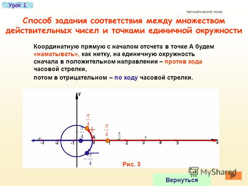 Определение единичной окружности Окружность радиуса 1 с центром в начале координат называют единичной окружностью. Зададим соответствие между множеством действительных чисел и точками единичной окружности следующим образом: Рис.2 Автоматический показ