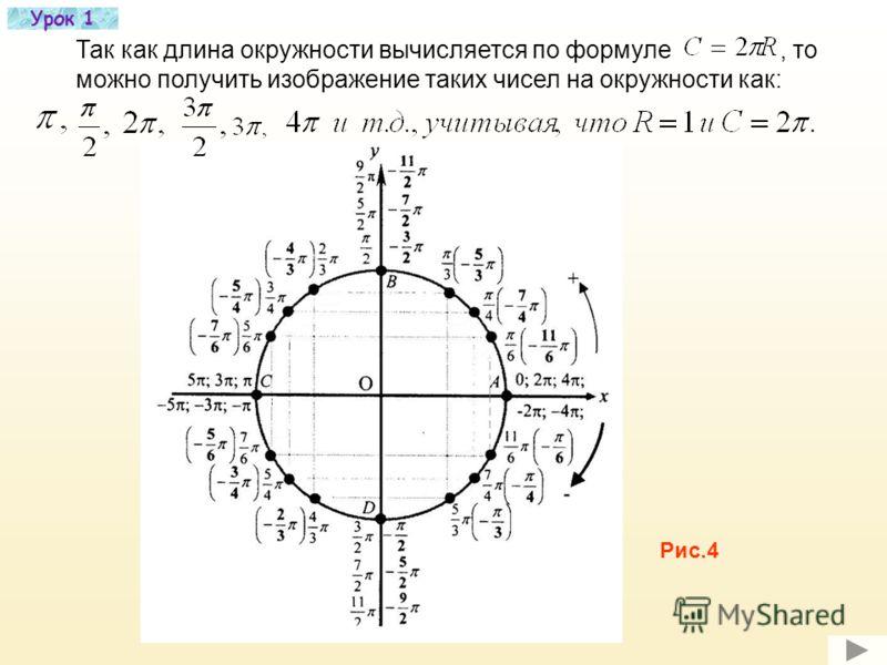 Способ задания соответствия между множеством действительных чисел и точками единичной окружности Координатную прямую с началом отсчета в точке А будем «наматывать», как нитку, на единичную окружность сначала в положительном направлении – против хода