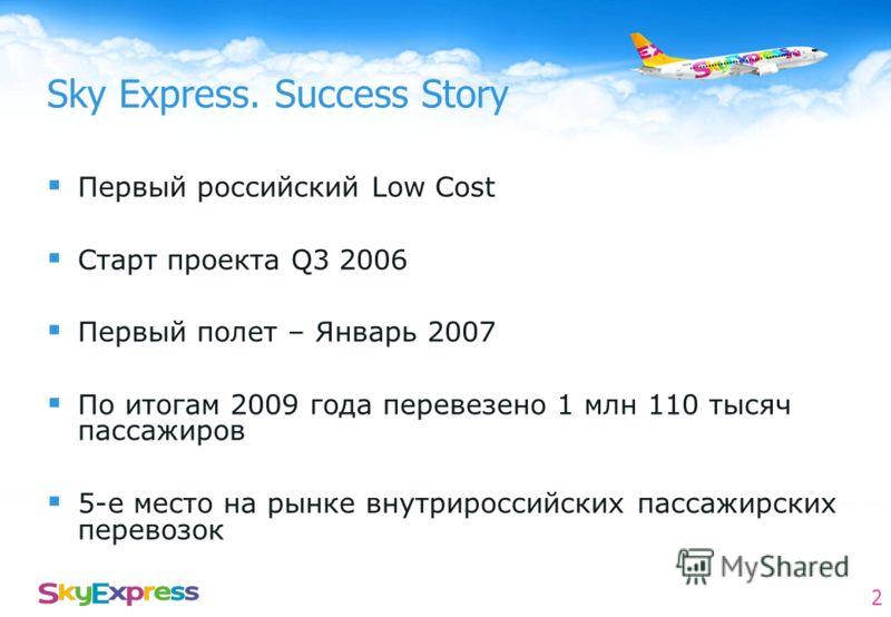 2 Sky Express. Success Story Первый российский Low Cost Старт проекта Q3 2006 Первый полет – Январь 2007 По итогам 2009 года перевезено 1 млн 110 тысяч пассажиров 5-е место на рынке внутрироссийских пассажирских перевозок