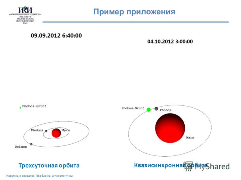 Пример приложения Трехсуточная орбита Квазисинхронная орбита Наземные средства. Проблемы и перспективы