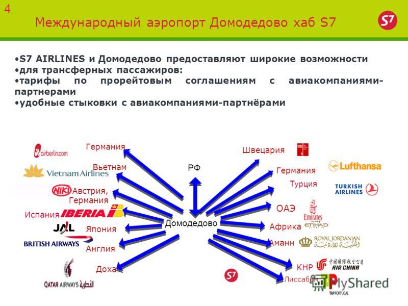 Международный аэропорт Домодедово хаб S7 S7 AIRLINES и Домодедово предоставляют широкие возможности для трансферных пассажиров: тарифы по прорейтовым соглашениям с авиакомпаниями- партнерами удобные стыковки с авиакомпаниями-партнёрами 4 РФ Домодедов