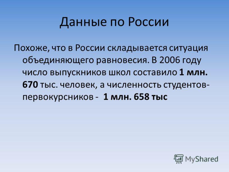 Данные по России Похоже, что в России складывается ситуация объединяющего равновесия. В 2006 году число выпускников школ составило 1 млн. 670 тыс. человек, а численность студентов- первокурсников - 1 млн. 658 тыс