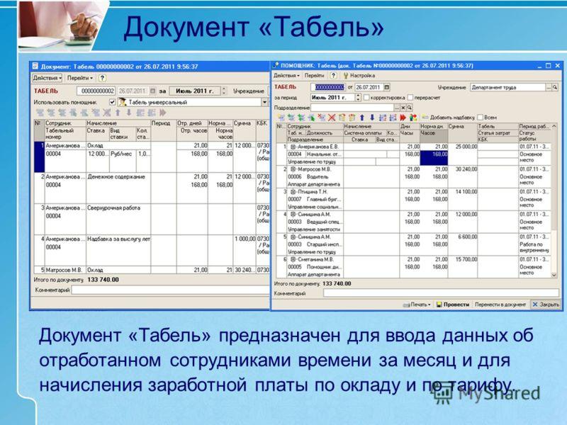 Документ «Табель» Документ «Табель» предназначен для ввода данных об отработанном сотрудниками времени за месяц и для начисления заработной платы по окладу и по тарифу.
