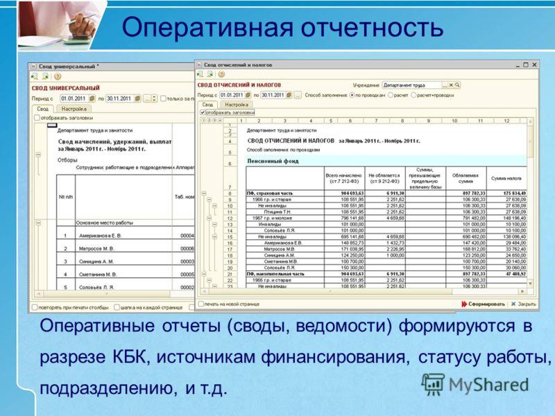 Оперативная отчетность Оперативные отчеты (своды, ведомости) формируются в разрезе КБК, источникам финансирования, статусу работы, подразделению, и т.д.