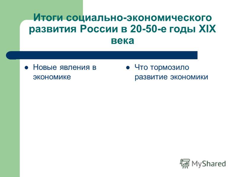 Итоги социально-экономического развития России в 20-50-е годы XIX века Новые явления в экономике Что тормозило развитие экономики