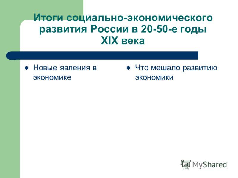 Итоги социально-экономического развития России в 20-50-е годы XIX века Новые явления в экономике Что мешало развитию экономики