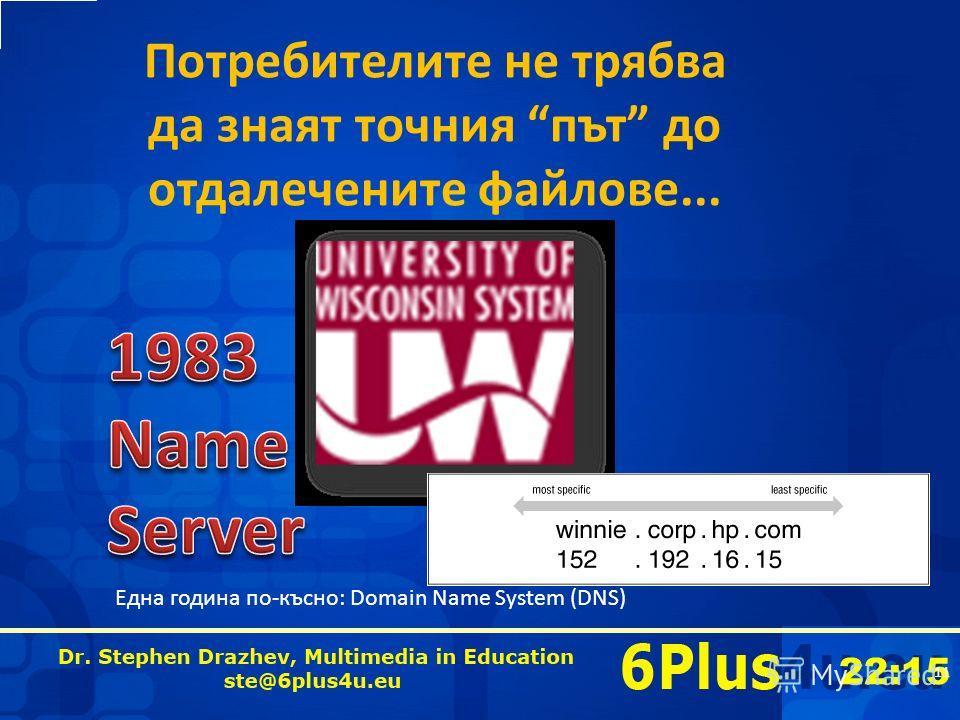 22:16 Потребителите не трябва да знаят точния път до отдалечените файлове... 11 Една година по-късно: Domain Name System (DNS)