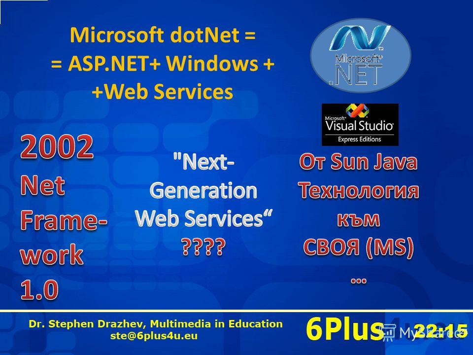 22:16 Microsoft dotNet = = ASP.NET+ Windows + +Web Services 21