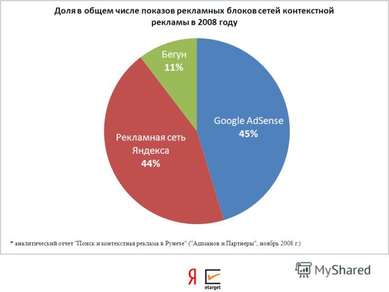 * аналитический отчет Поиск и контекстная реклама в Рунете (Ашманов и Партнеры, ноябрь 2008 г.)