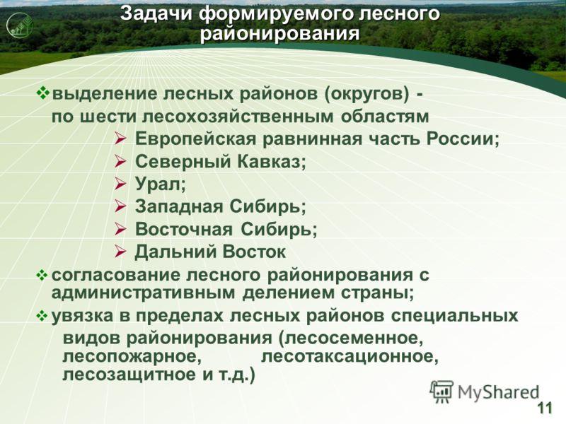 11 Задачи формируемого лесного районирования выделение лесных районов (округов) - по шести лесохозяйственным областям Европейская равнинная часть России; Северный Кавказ; Урал; Западная Сибирь; Восточная Сибирь; Дальний Восток согласование лесного ра