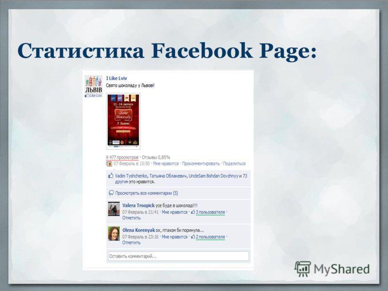 Статистика Facebook Page: