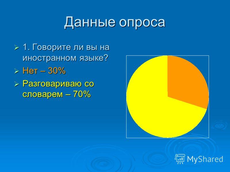 Данные опроса 1. Говорите ли вы на иностранном языке? 1. Говорите ли вы на иностранном языке? Нет – 30% Нет – 30% Разговариваю со словарем – 70% Разговариваю со словарем – 70%