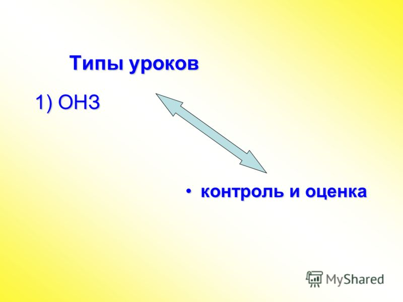 Типы уроков контроль и оценкаконтроль и оценка 1) ОНЗ