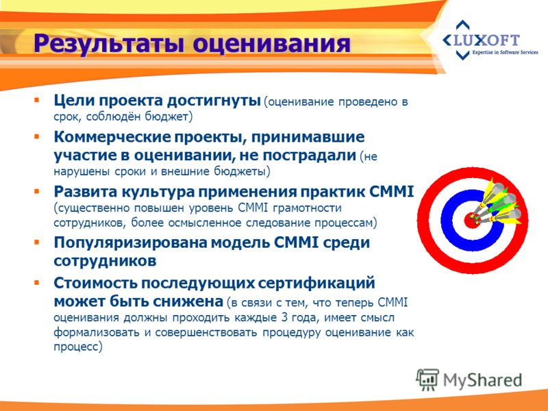Результаты оценивания Цели проекта достигнуты (оценивание проведено в срок, соблюдён бюджет) Коммерческие проекты, принимавшие участие в оценивании, не пострадали (не нарушены сроки и внешние бюджеты) Развита культура применения практик CMMI (существ