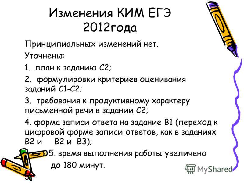 Изменения КИМ ЕГЭ 2012года Принципиальных изменений нет. Уточнены: 1. план к заданию С2; 2. формулировки критериев оценивания заданий С1-С2; 3. требования к продуктивному характеру письменной речи в задании С2; 4. форма записи ответа на задание В1 (п