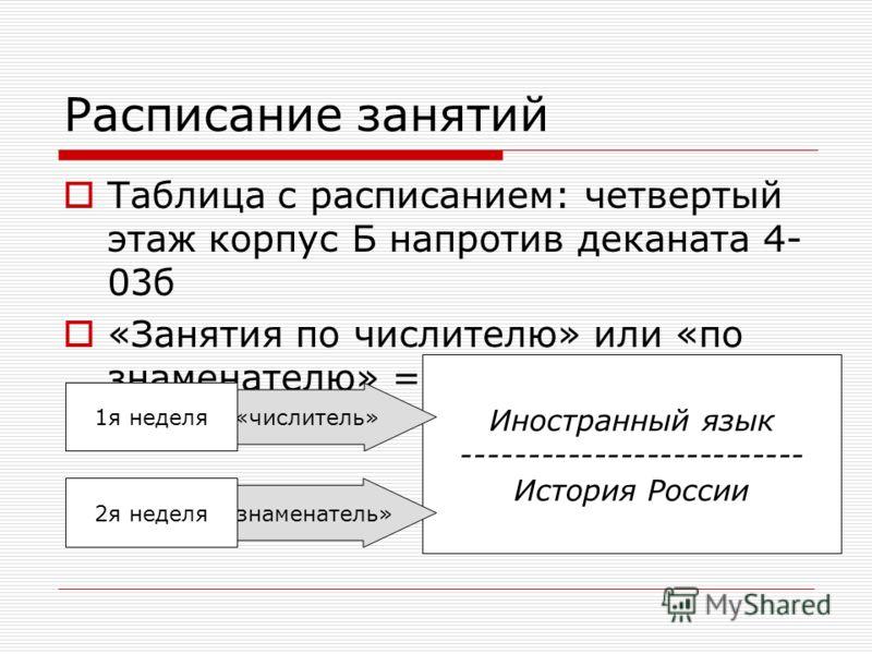 Расписание занятий Таблица с расписанием: четвертый этаж корпус Б напротив деканата 4- 03б «Занятия по числителю» или «по знаменателю» = Иностранный язык -------------------------- История России «числитель» «знаменатель» 1я неделя 2я неделя