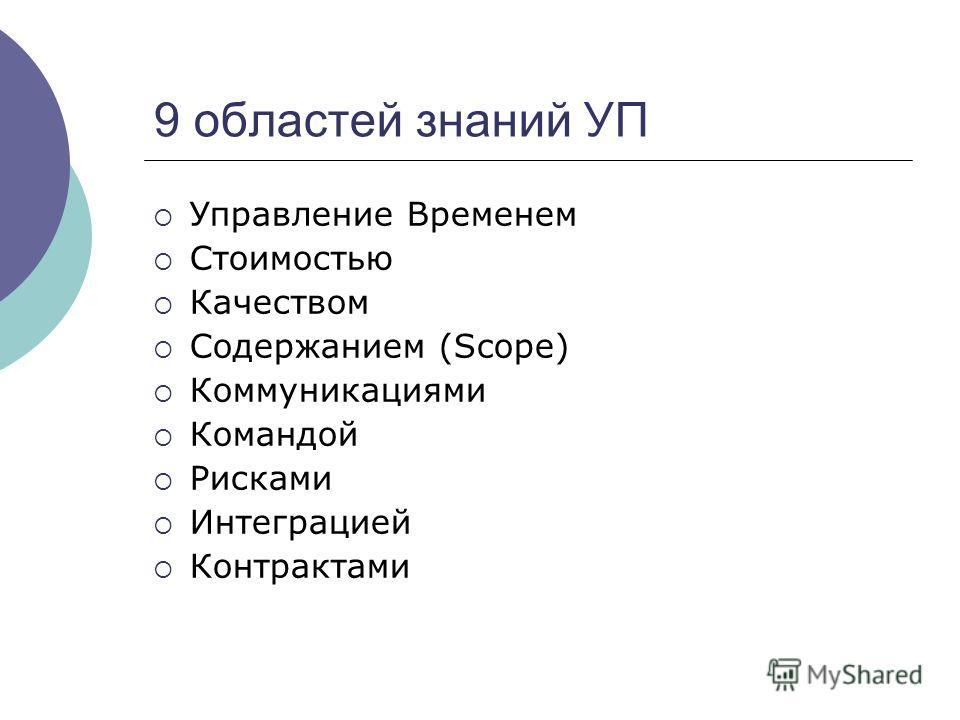 9 областей знаний УП Управление Временем Стоимостью Качеством Содержанием (Scope) Коммуникациями Командой Рисками Интеграцией Контрактами