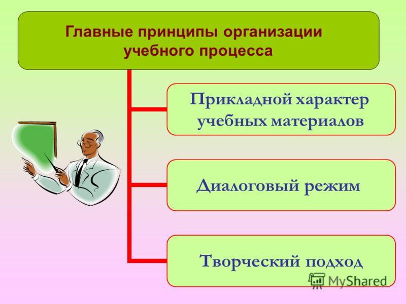 Прикладной характер учебных материалов Диалоговый режим Творческий подход Главные принципы организации учебного процесса