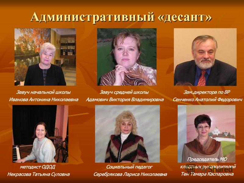 Педагогический коллектив школы