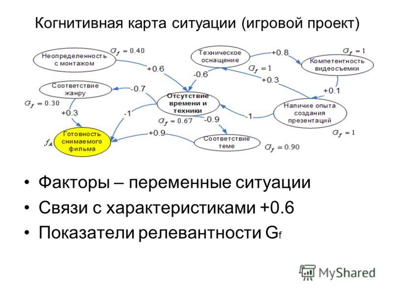Когнитивная карта ситуации (игровой проект) Факторы – переменные ситуации Связи с характеристиками +0.6 Показатели релевантности G f