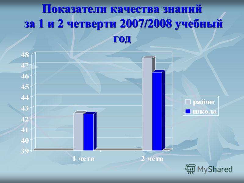 Показатели качества знаний за 1 и 2 четверти 2007/2008 учебный год