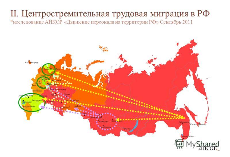 II. Центростремительная трудовая миграция в РФ *исследование АНКОР «Движение персонала на территории РФ» Сентябрь 2011