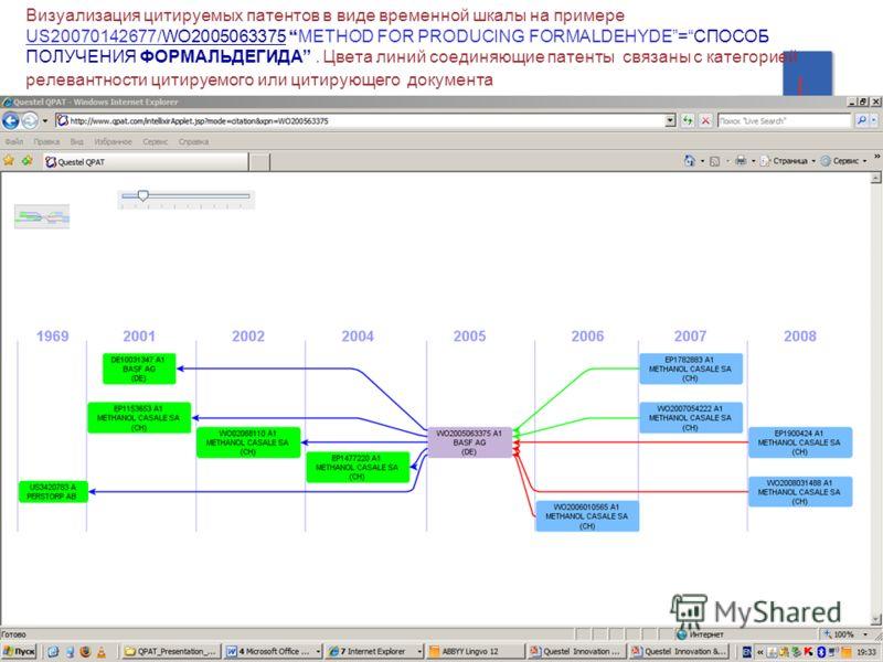 30 Визуализация цитируемых патентов в виде временной шкалы на примере US20070142677/WO2005063375 METHOD FOR PRODUCING FORMALDEHYDE=СПОСОБ ПОЛУЧЕНИЯ ФОРМАЛЬДЕГИДА. Цвета линий соединяющие патенты связаны с категорией релевантности цитируемого или цити