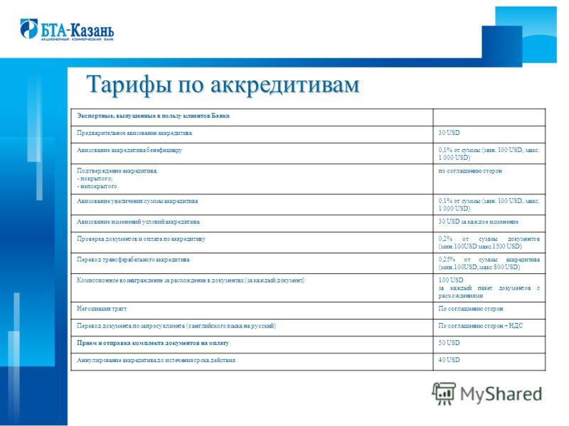 Тарифы по аккредитивам Экспортные, выпущенные в пользу клиентов Банка Предварительное авизование аккредитива30 USD Авизование аккредитива бенефициару0,1% от суммы (мин. 100 USD, макс. 1 000 USD) Подтверждение аккредитива: - покрытого; - непокрытого.