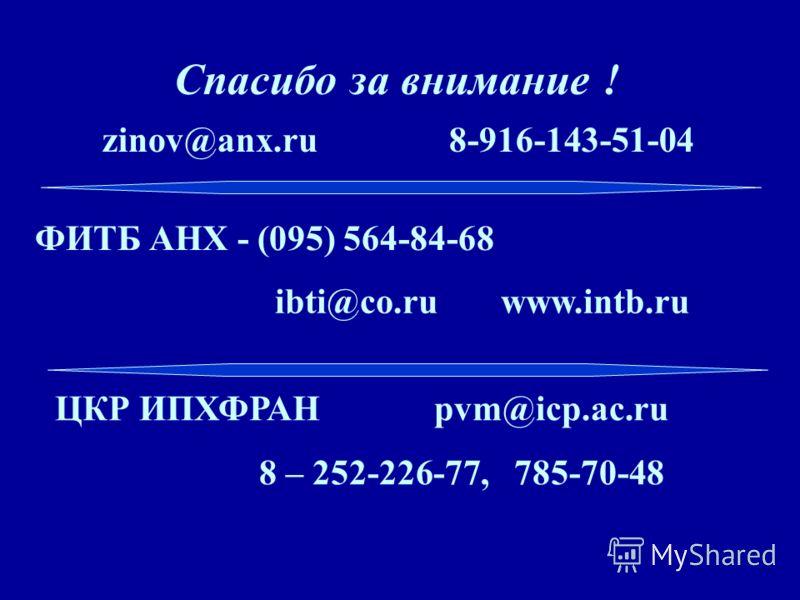 Спасибо за внимание ! ФИТБ АНХ - (095) 564-84-68 zinov@anx.ru 8-916-143-51-04 ibti@co.ruwww.intb.ru ЦКР ИПХФРАН pvm@icp.ac.ru 8 – 252-226-77, 785-70-48