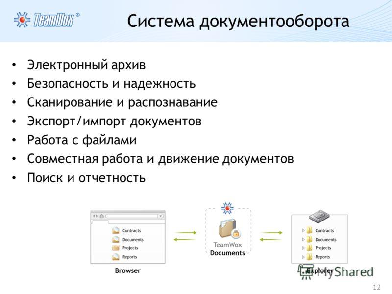 12 Система документооборота Электронный архив Безопасность и надежность Сканирование и распознавание Экспорт/импорт документов Работа с файлами Совместная работа и движение документов Поиск и отчетность