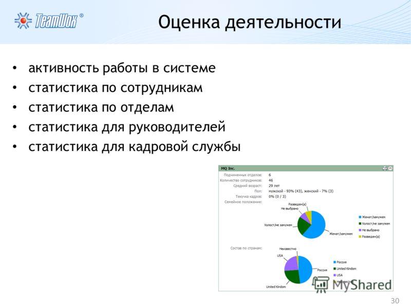 30 Оценка деятельности активность работы в системе статистика по сотрудникам статистика по отделам статистика для руководителей статистика для кадровой службы